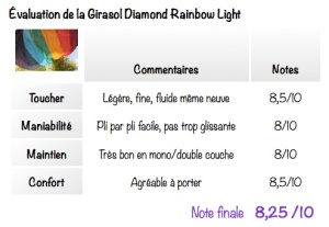 NOTE-girasol-diamon-light-rainbow