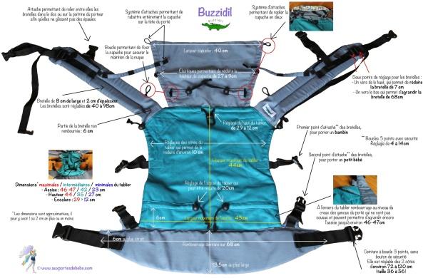 buzzidil-schema-mesures