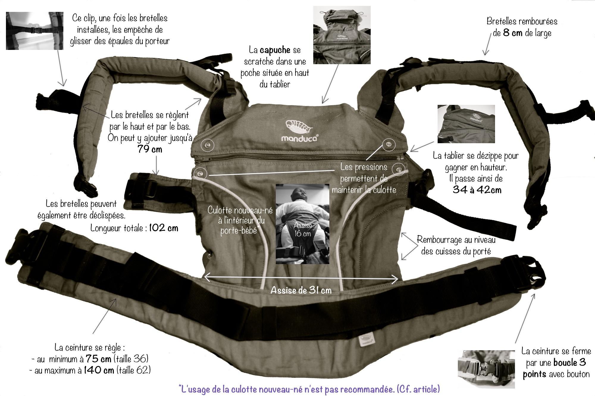 Le porte bébé Manduca (test et avis) - Croque Madame e7d8f9b7a9c