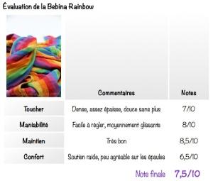 NOTE-Bebina-Rainbow