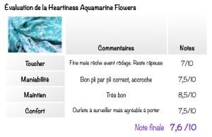 Note-Heartiness-Aquamarine