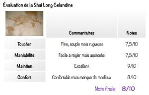 NOTE-Oscha-Shui-Long-Celandine