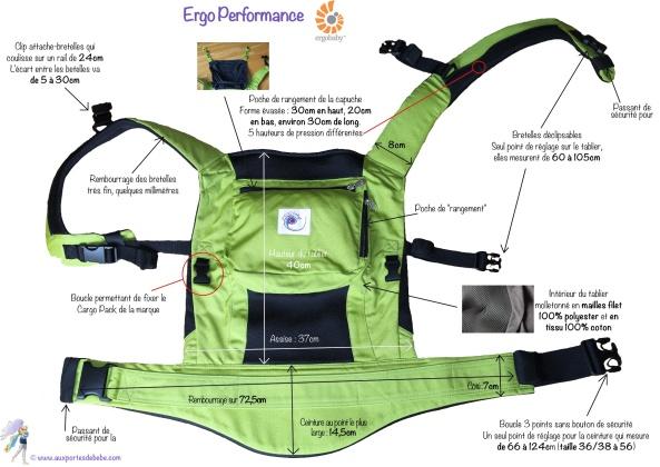 ergo-performance-mesures