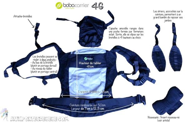 Boba4G-mesures