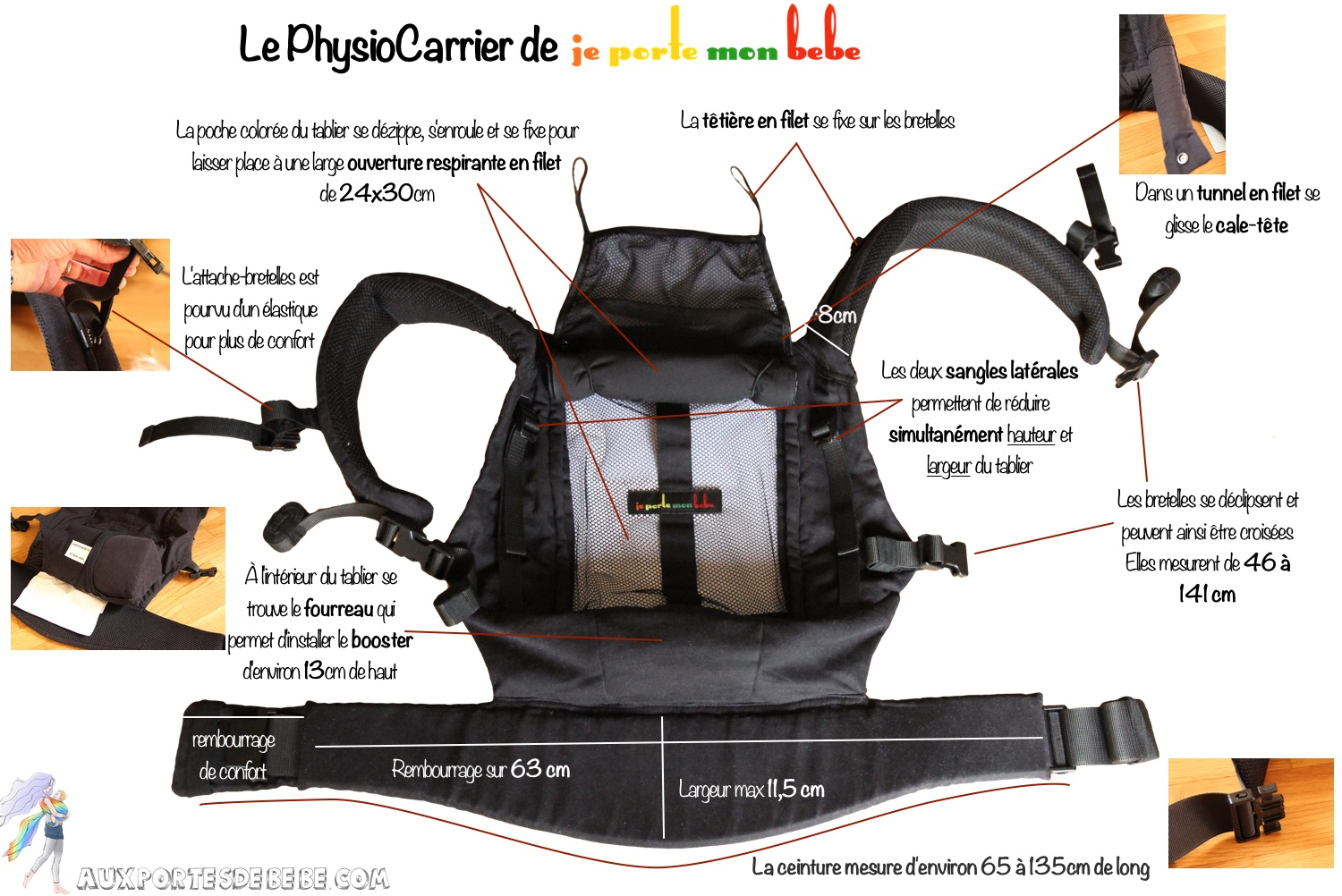 Mesuresphysiocarrierjpg Netas Pinterest - Porte bebe physiocarrier